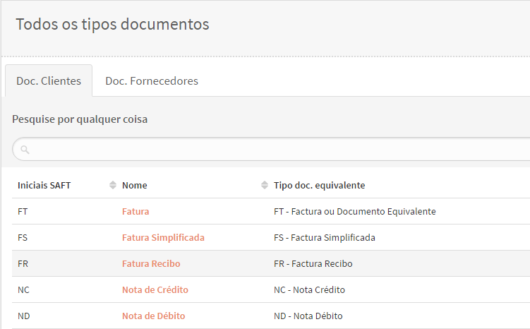 Faturar.pt - Documentos