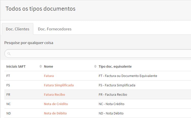 Faturar.pt - Documentos